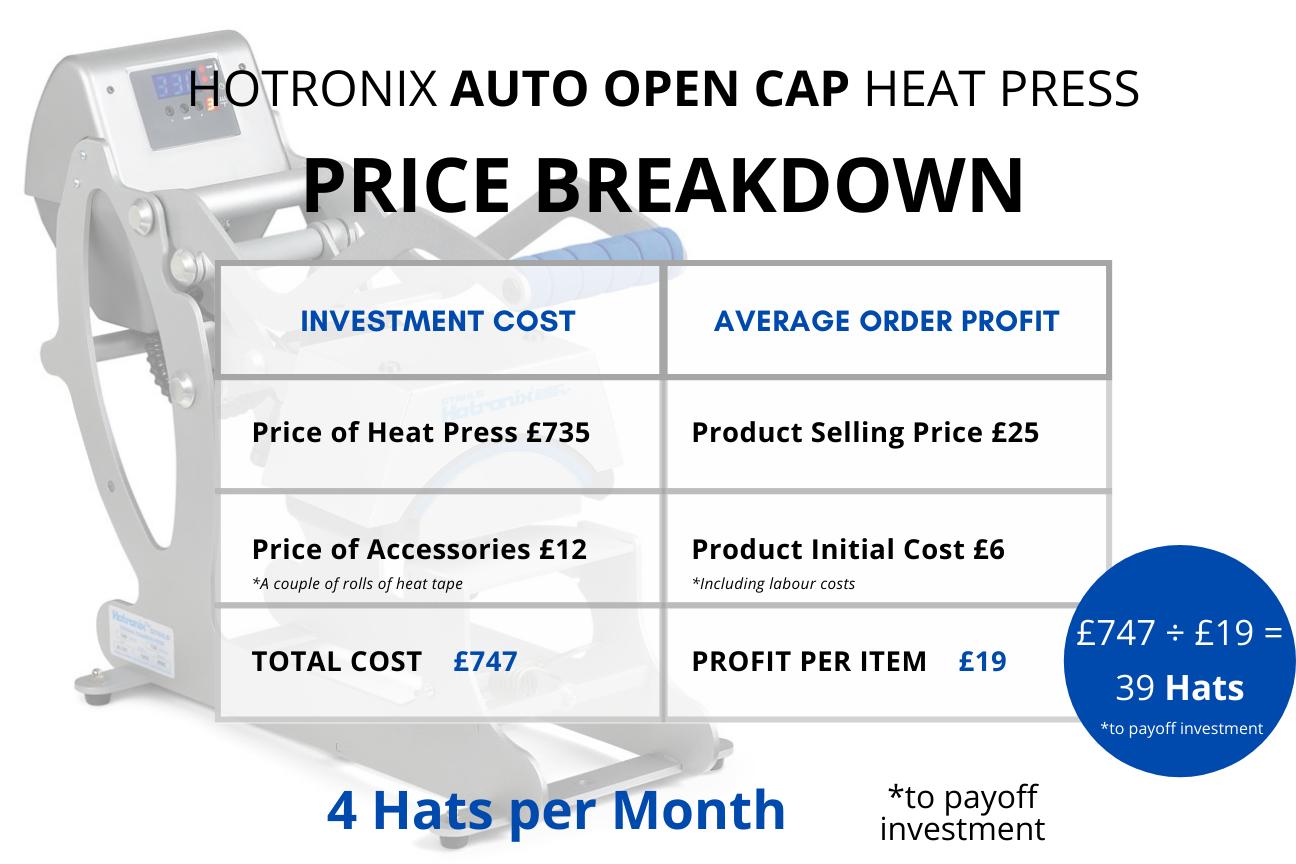 hotronix auto open cap heat press price breakdown