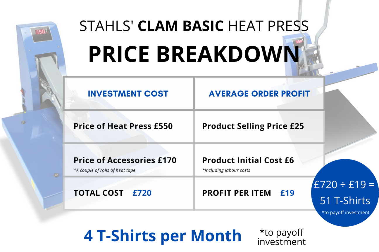 stahls clam basic heat price breakdown