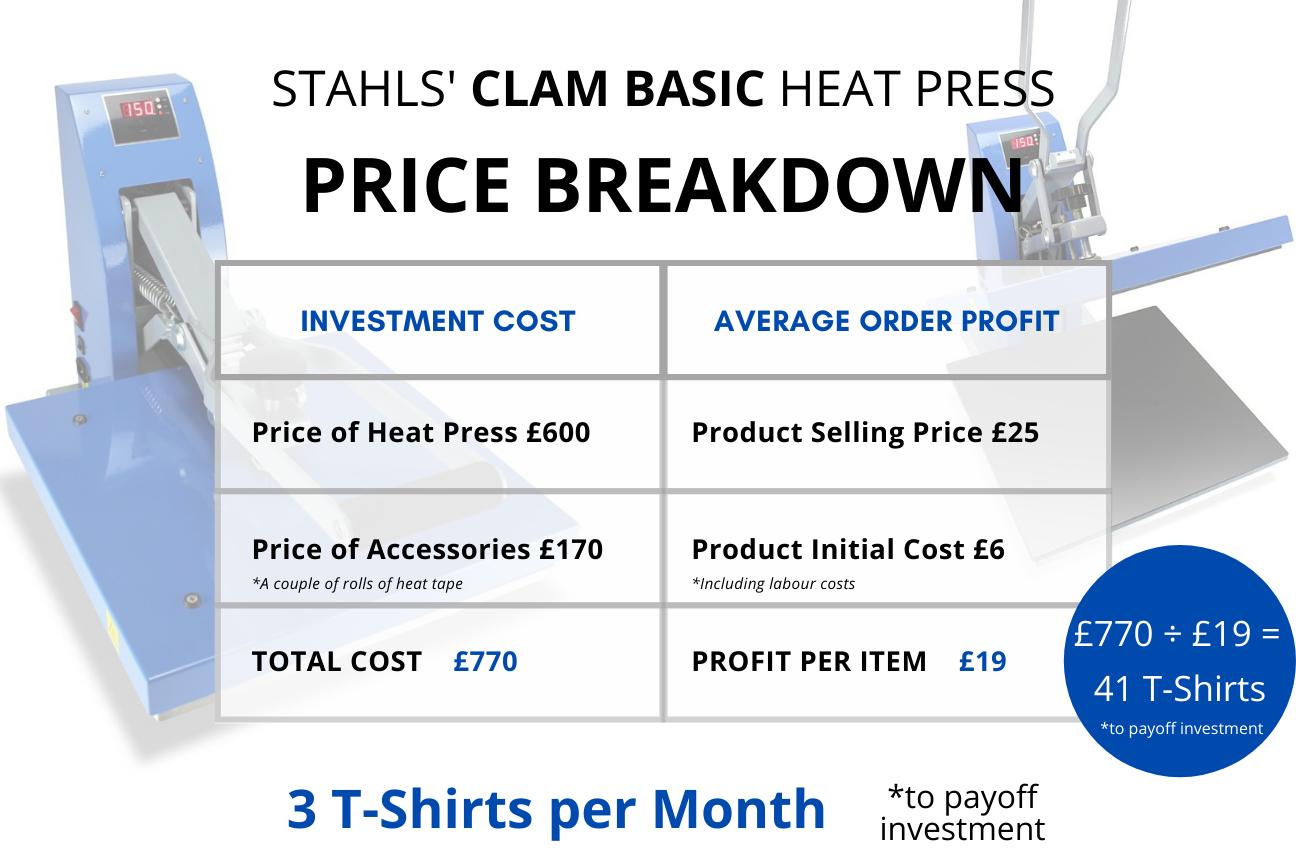 stahls clam basic heat press price breakdown