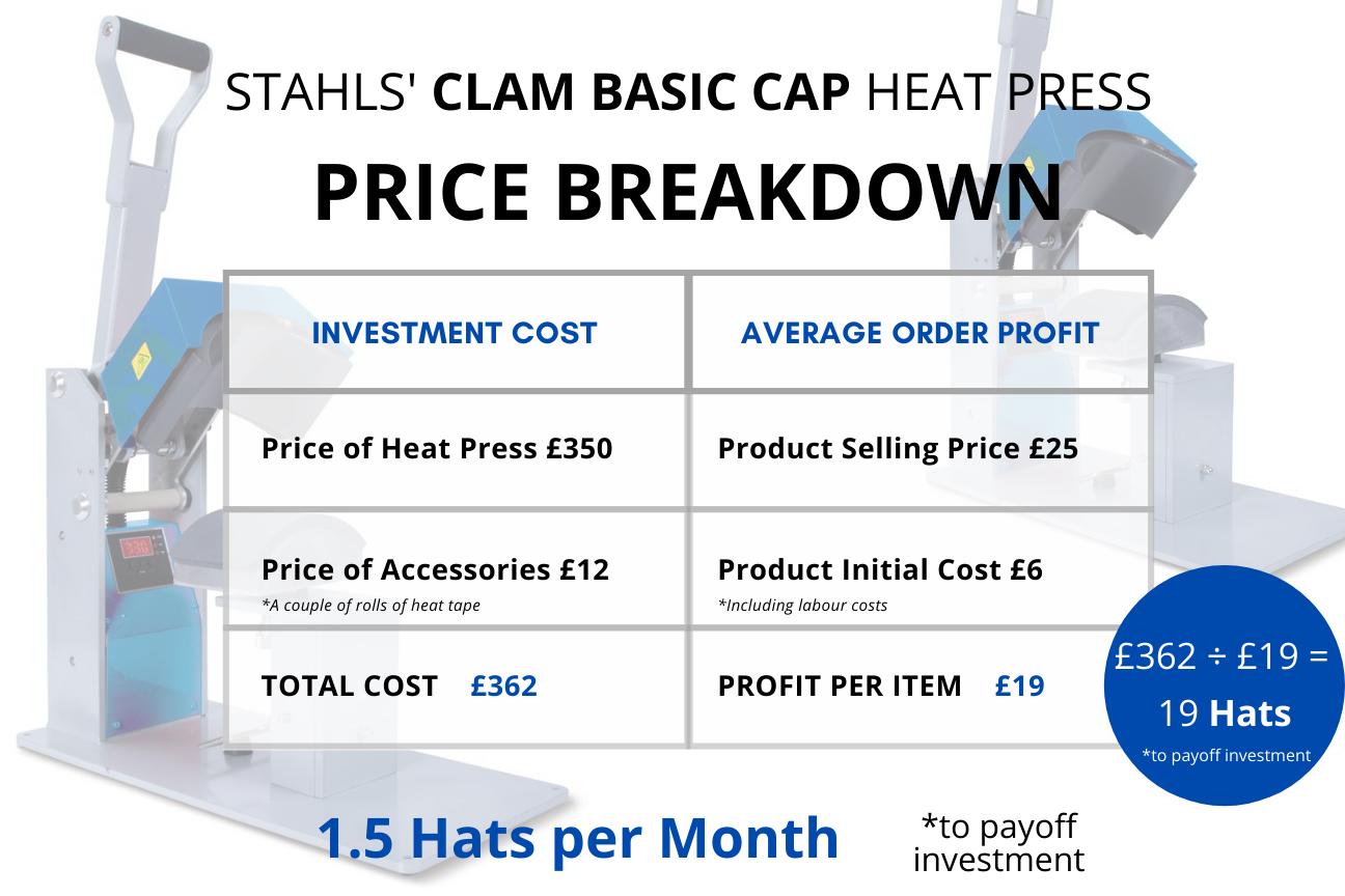 stahls clam basic cap heat press price breakdown