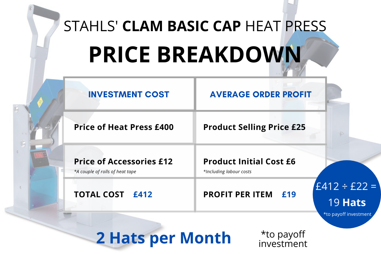 hotronix clam basic cap heat press price breakdown