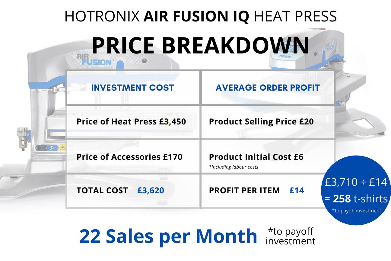 Hotronix Air Fusion IQ Price Breakdown