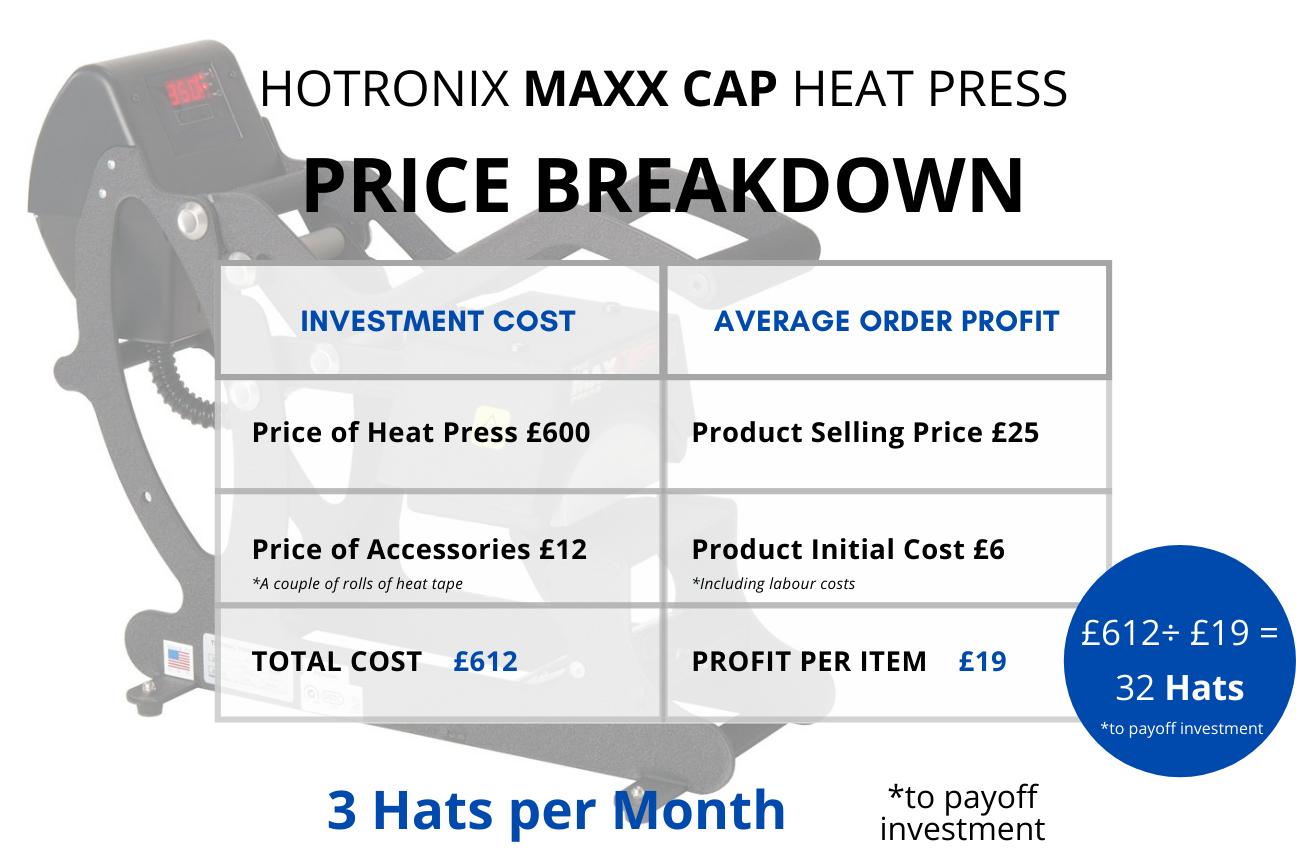 Hotronix Maxx cap heat press price breakdown