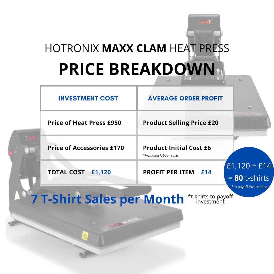 how pay off a MAXX heat press
