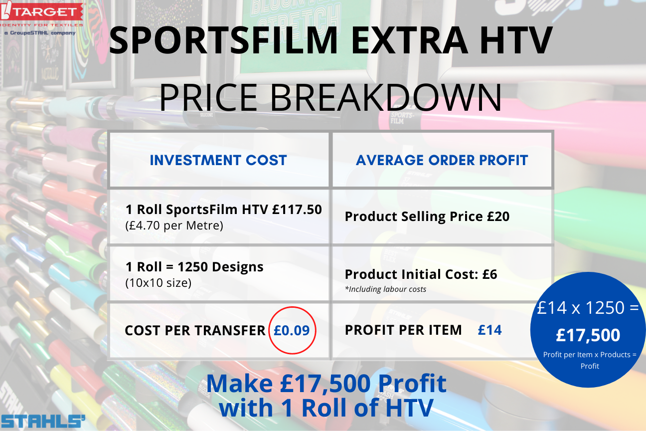 stahls' cad-cut sportsfilm extra ultraweed htv price breakdown