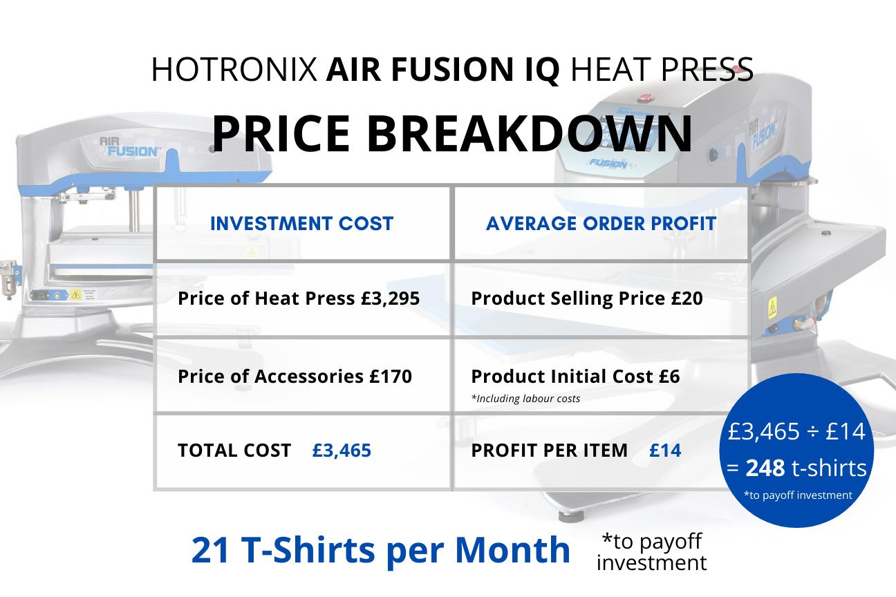 Hotronix air fusion iq heat press price breakdown