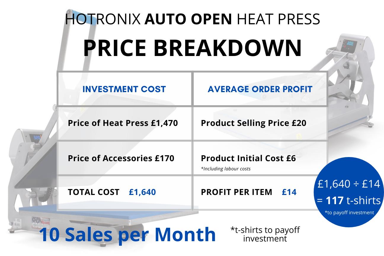 hotronix auto open heat press price breakdown