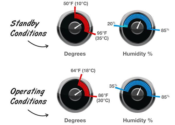 brotehr_gtx_pro_heat_humidity