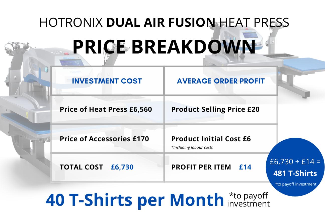 hotronix dual air fusion iq heat press price breakdown