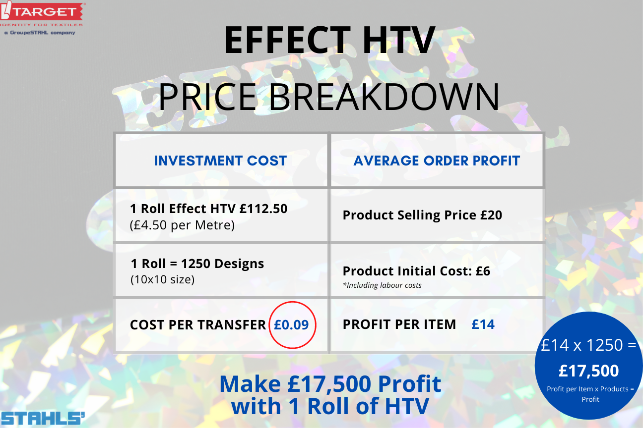 stahls' cad-cut effect htv price breakdown