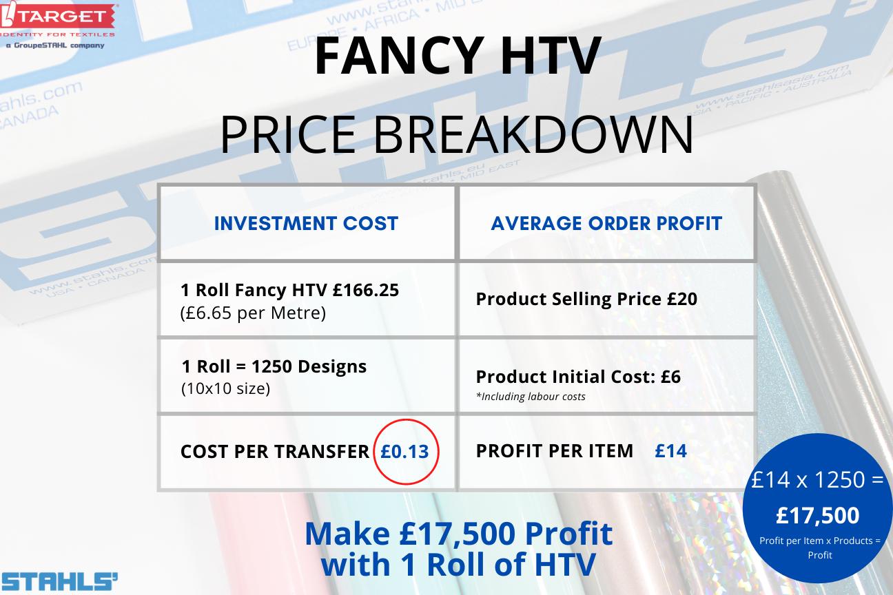 stahls' cad-cut fancy htv price breakdown