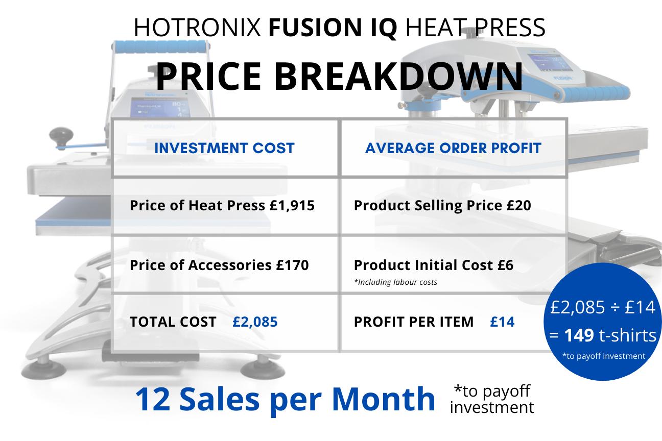 Hotronix Fusion IQ Heat Press Price Breakdown