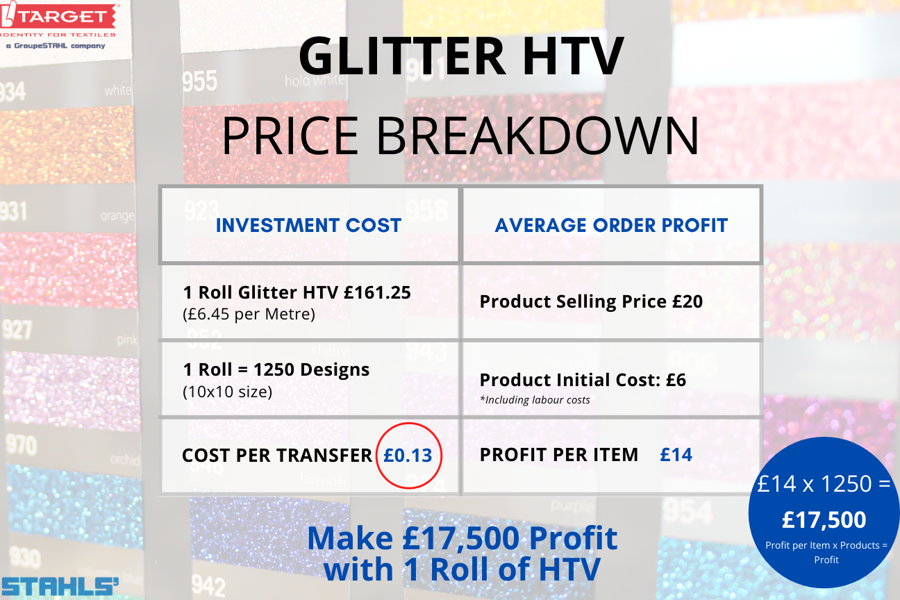 stahls' cad-cut glitter htv price breakdown
