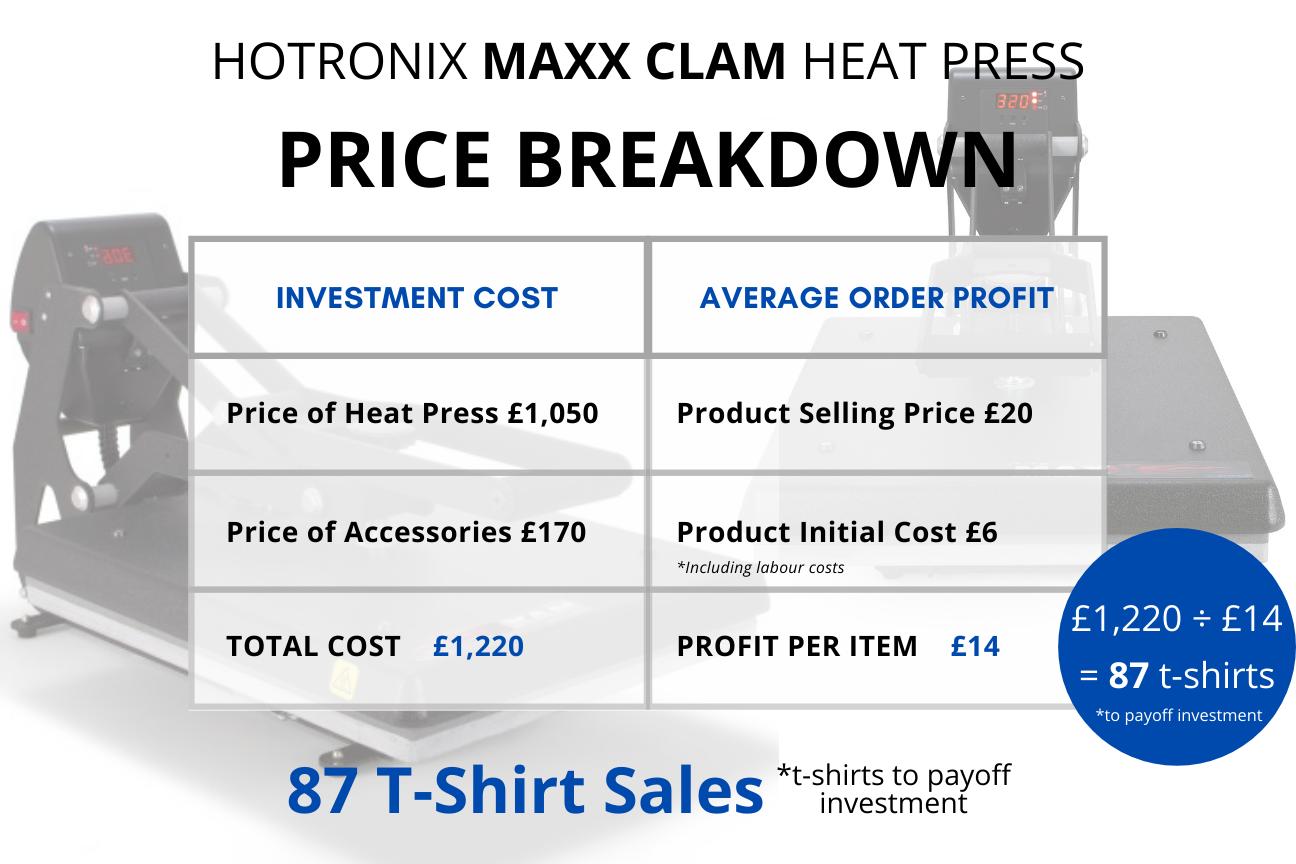 hotronix maxx clam heat press price breakdown