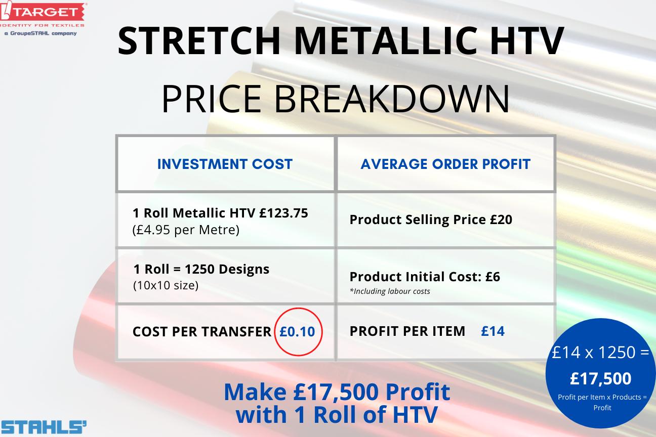 stahls' cad-cut stretch metallic htv price breakdown