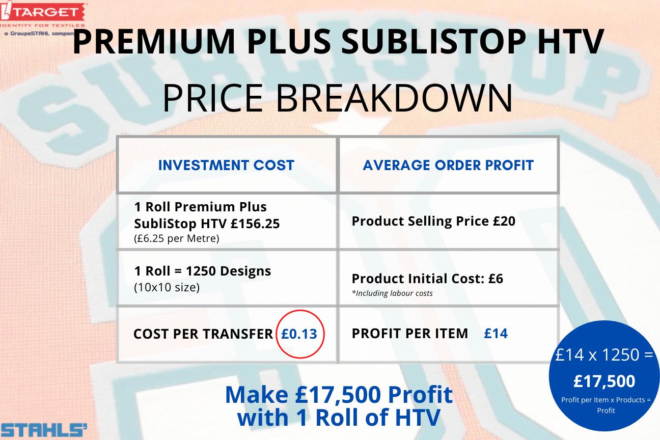 Stahls' Premium Plus SubliStop HTV Price Breakdown