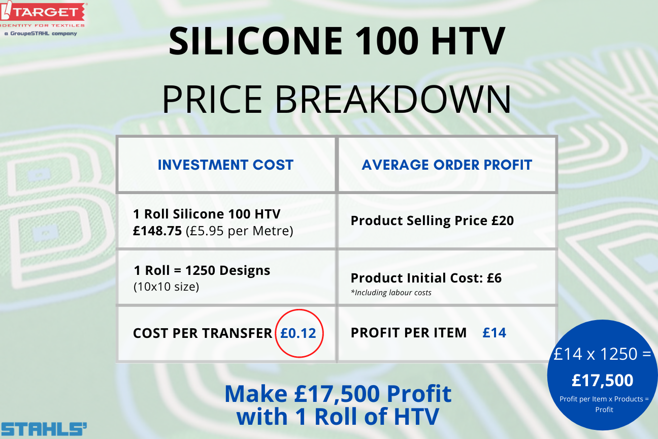 stahls' cad-cut silicone 100 htv price breakdown