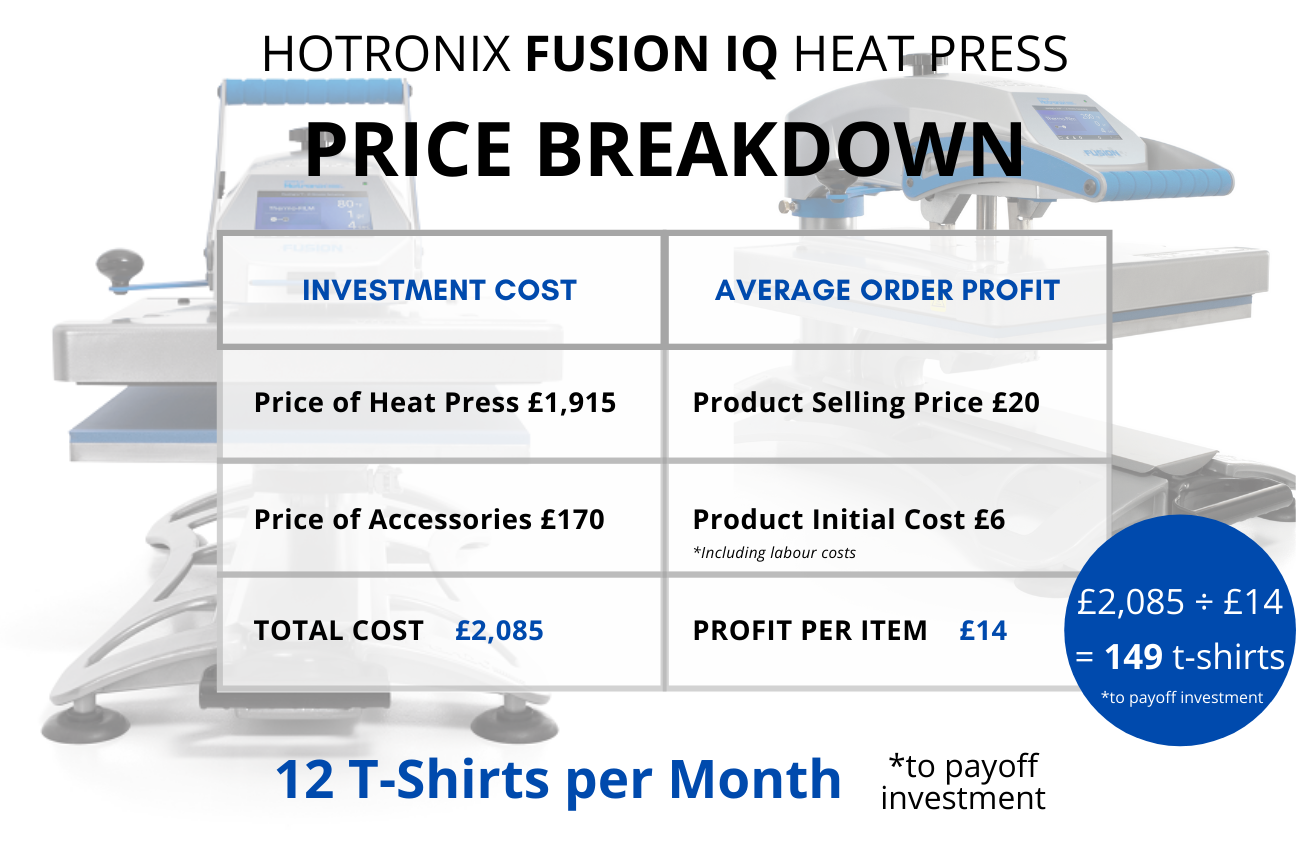 Hotronix fusion iq heat press price breakdown